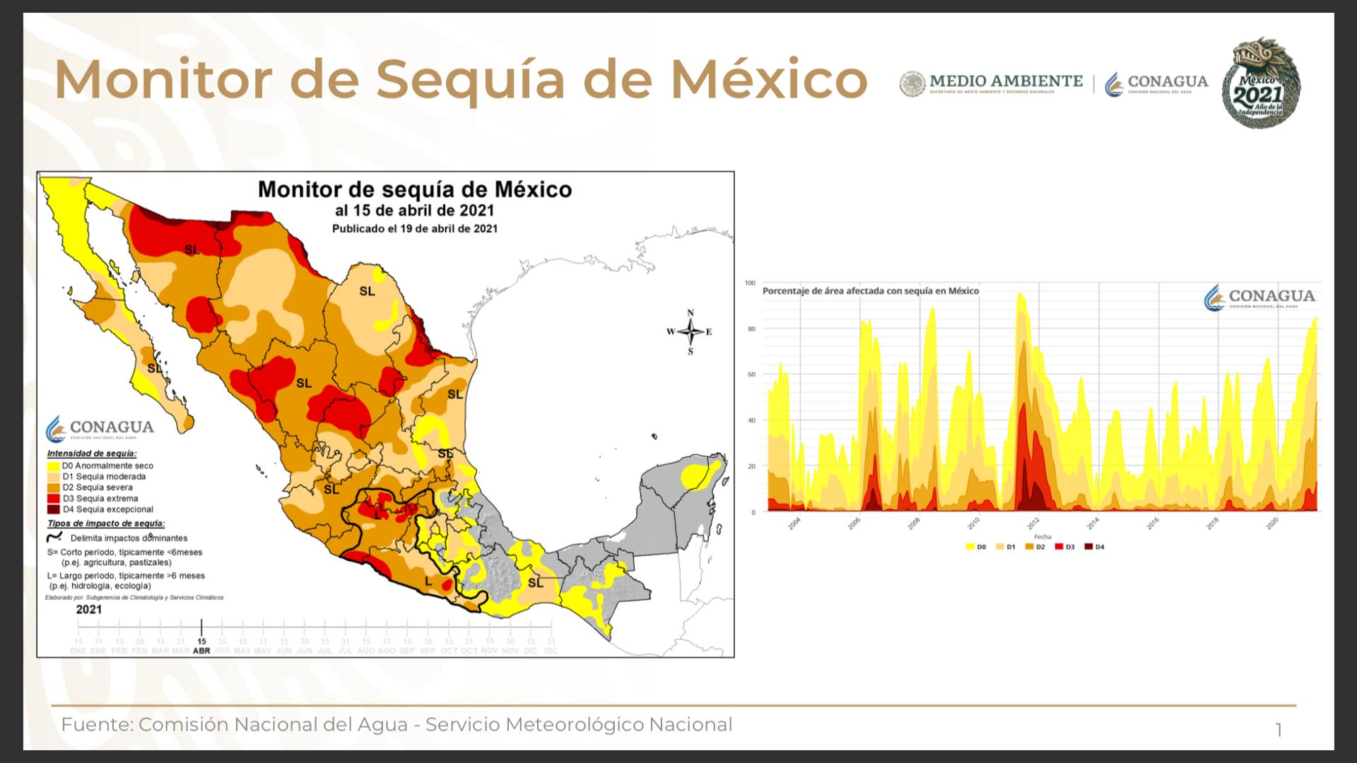 Monitor Sequía de México 15 abril 2021