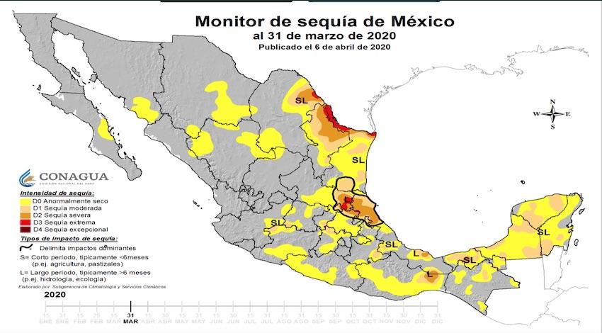 Conagua Sequía