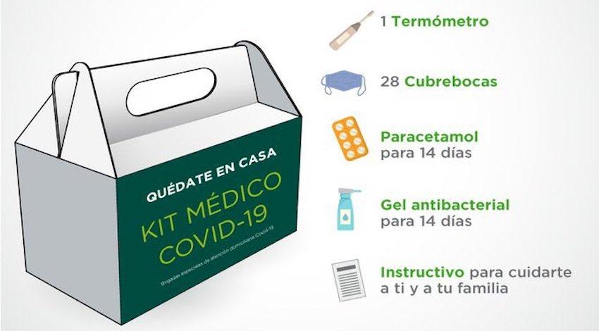 Kit CDMX