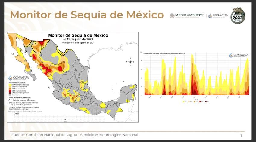 Monitor de Sequía de México