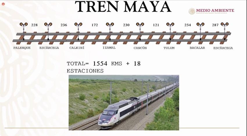 MIA Tren Maya