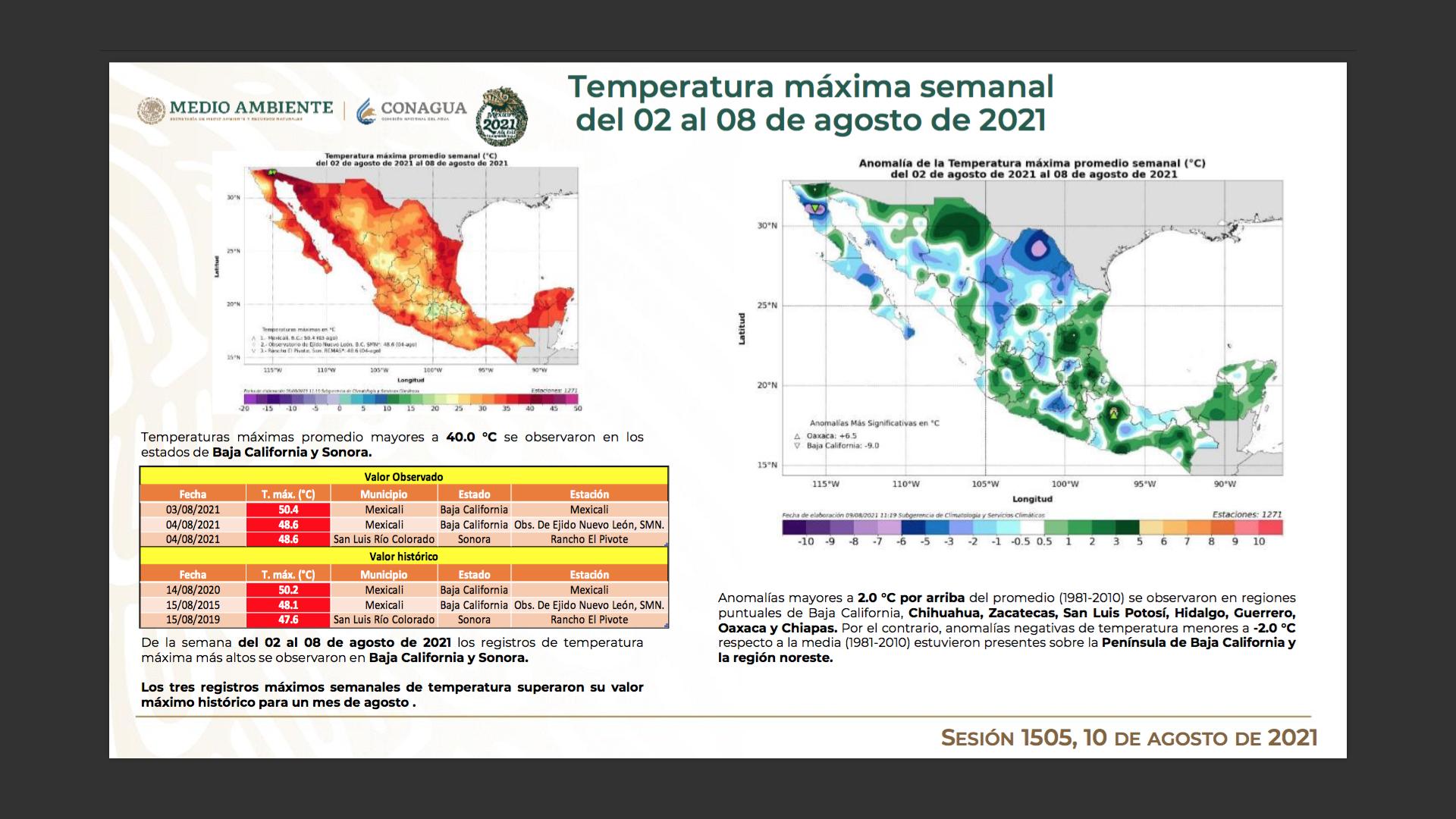 Récord de temperatura en Mexicali